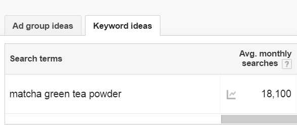 Keyword-Product Fit