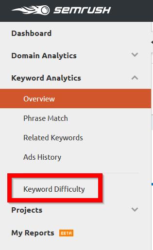 SEMRush keyword difficulty